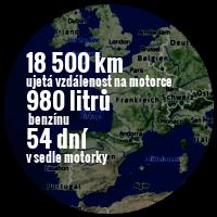 Život na motorkách . cz